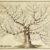 November 15th Speaker Series: Genealogy